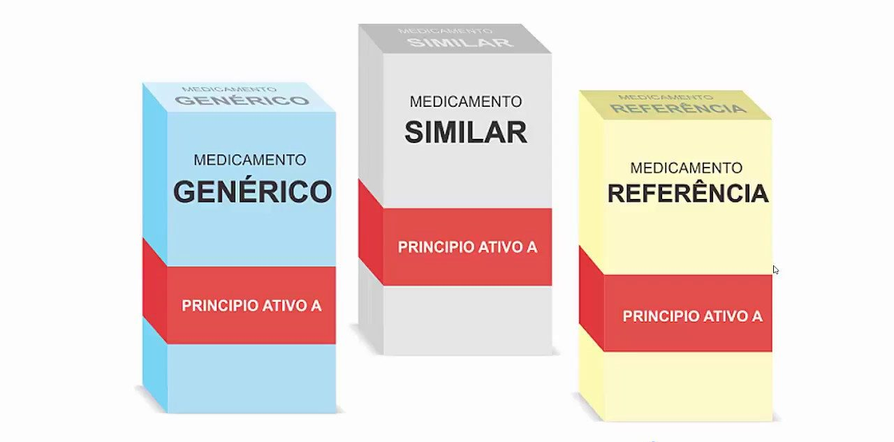medicamento genérico y medicamento similares